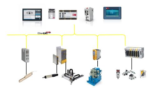 Berghof Automation Products